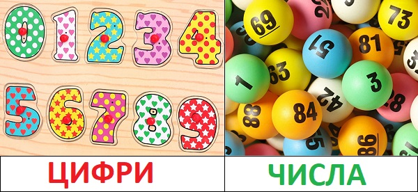 математика, цифры, числа, счет